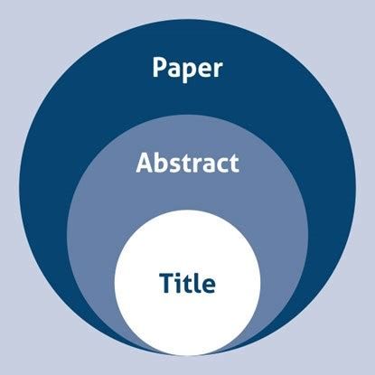 How To Write An Effective Research Abstract - Enago Academy
